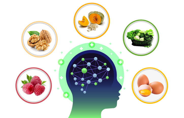 Best Foods to Boost Brain Health and Fitness